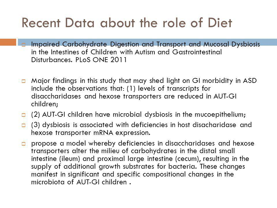 Recent Data about the role of Diet