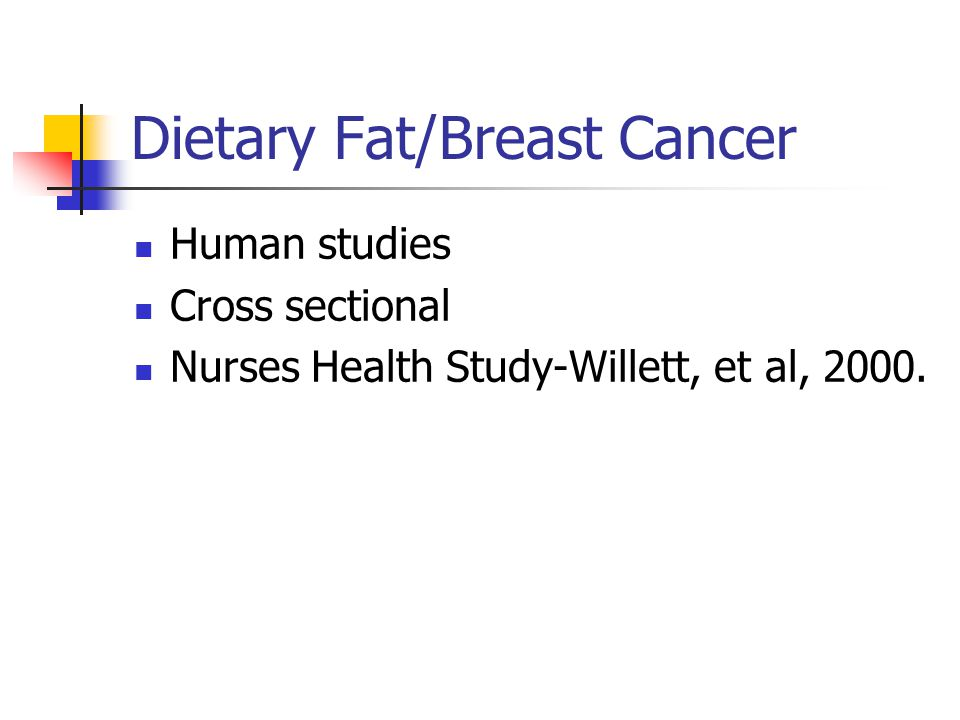 Dietary Fat/Breast Cancer