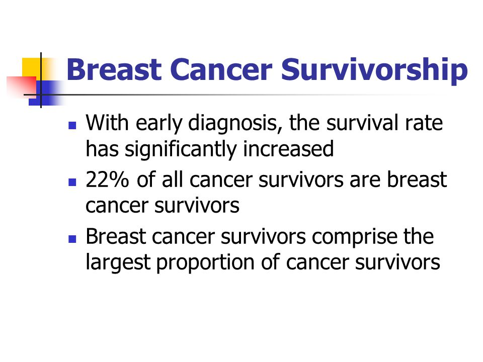 Breast Cancer Survivorship