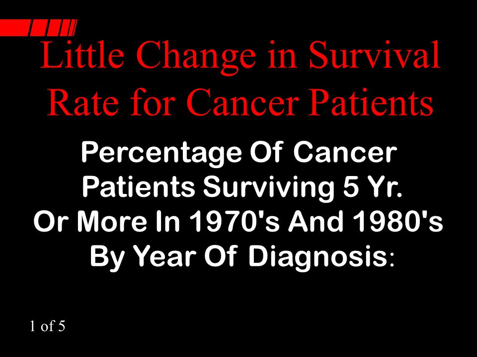 Little Change in Survival Rate for Cancer Patients