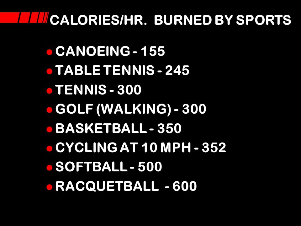 CALORIES/HR. BURNED BY SPORTS