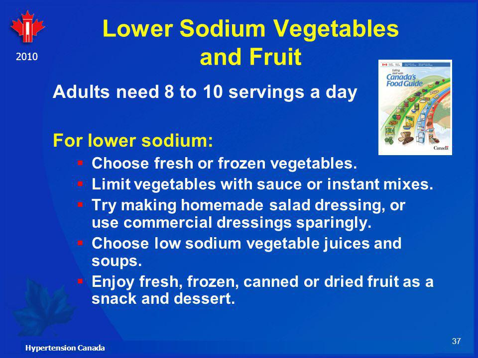 Lower Sodium Vegetables and Fruit