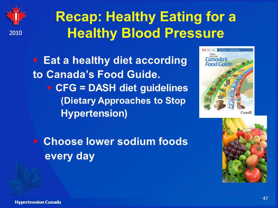 Recap: Healthy Eating for a Healthy Blood Pressure