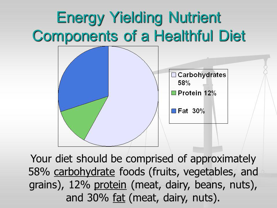 Energy Yielding Nutrient Components of a Healthful Diet