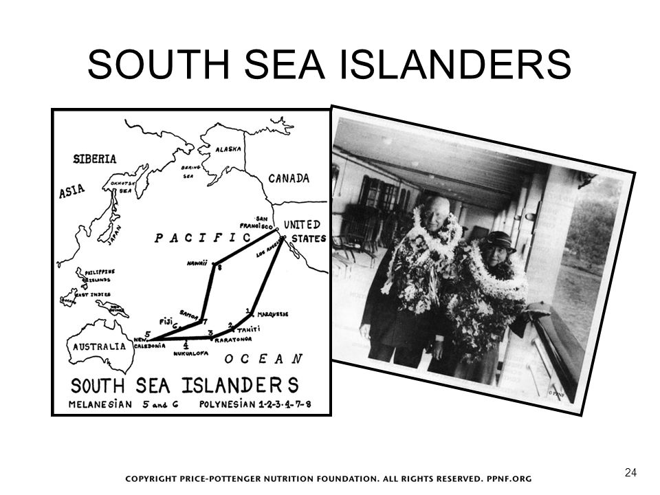 SOUTH SEA ISLANDERS Then Dr.