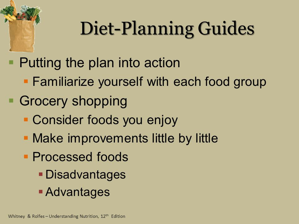 Diet-Planning Guides Putting the plan into action Grocery shopping