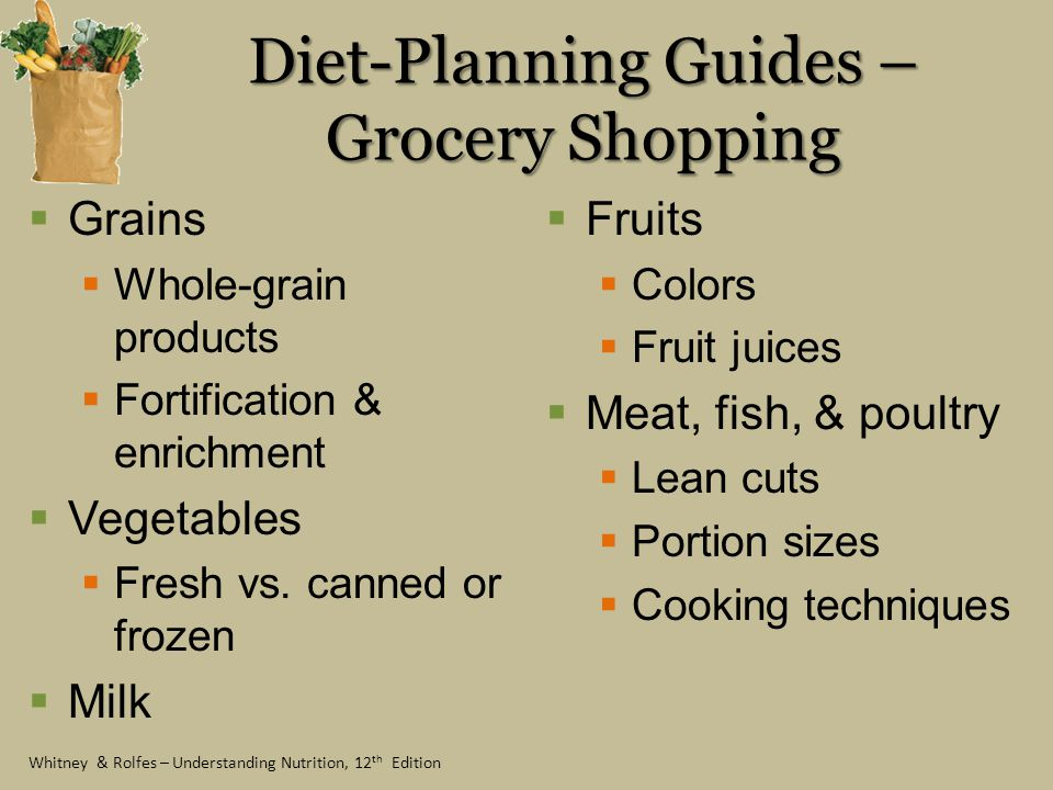 Diet-Planning Guides – Grocery Shopping