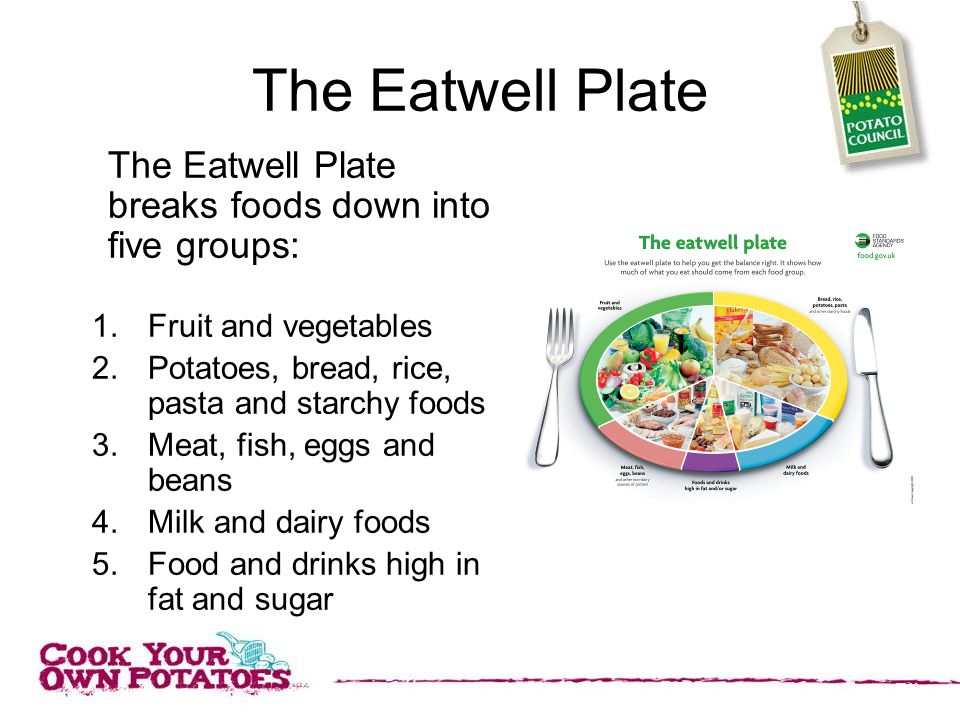 The Eatwell Plate The Eatwell Plate breaks foods down into five groups: Fruit and vegetables. Potatoes, bread, rice, pasta and starchy foods.