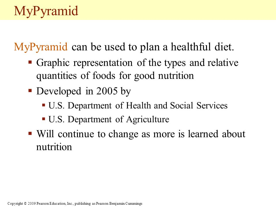 MyPyramid MyPyramid can be used to plan a healthful diet.