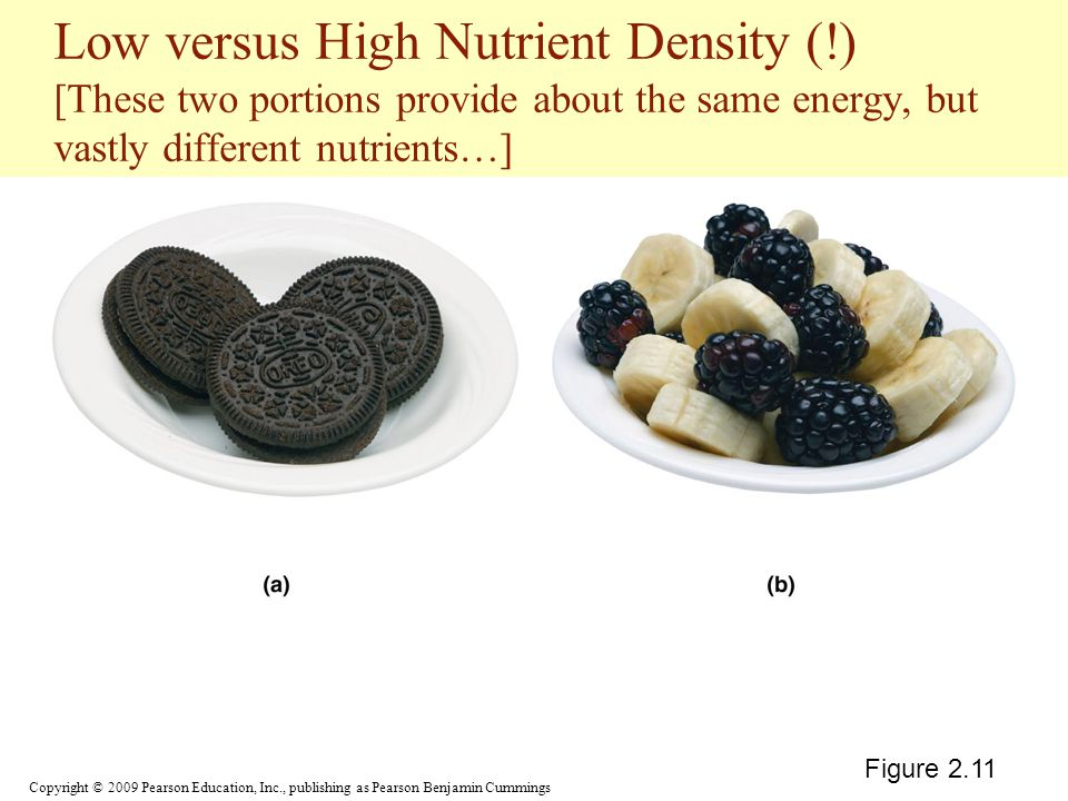 Low versus High Nutrient Density (