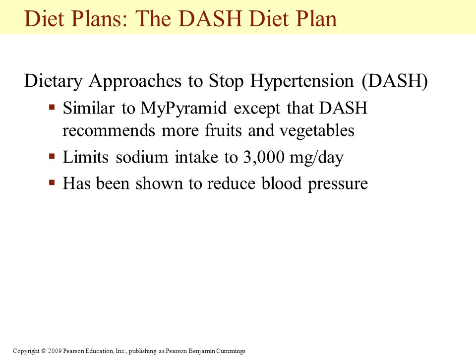 Diet Plans: The DASH Diet Plan
