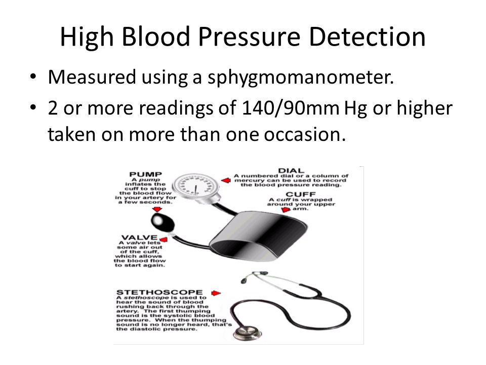 High Blood Pressure Detection