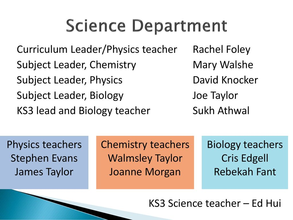 Year 9 Science Rachel Foley, Curriculum Leader - ppt download