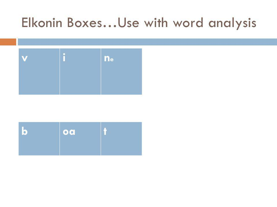 Elkonin Boxes…Use with word analysis
