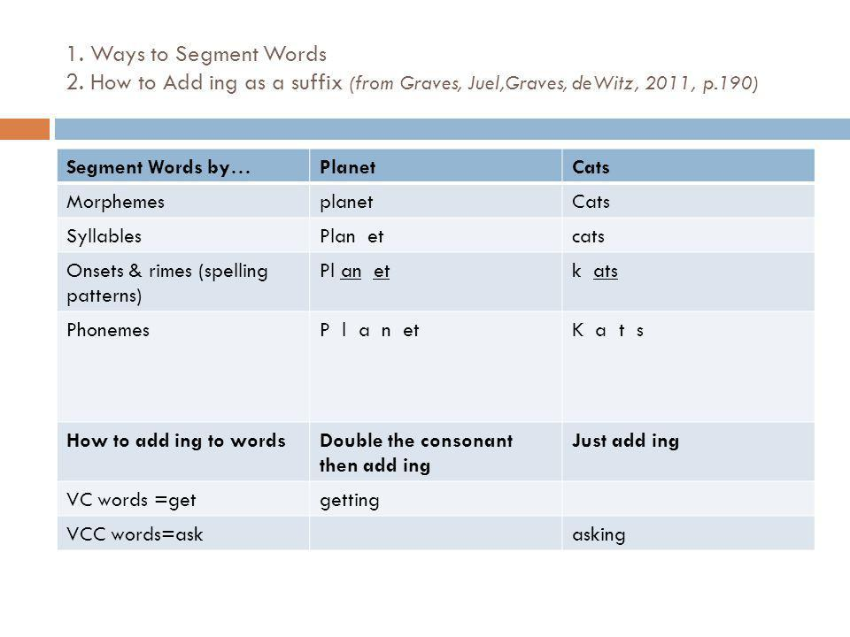 1. Ways to Segment Words 2. How to Add ing as a suffix (from Graves, Juel,Graves, deWitz, 2011, p.190)