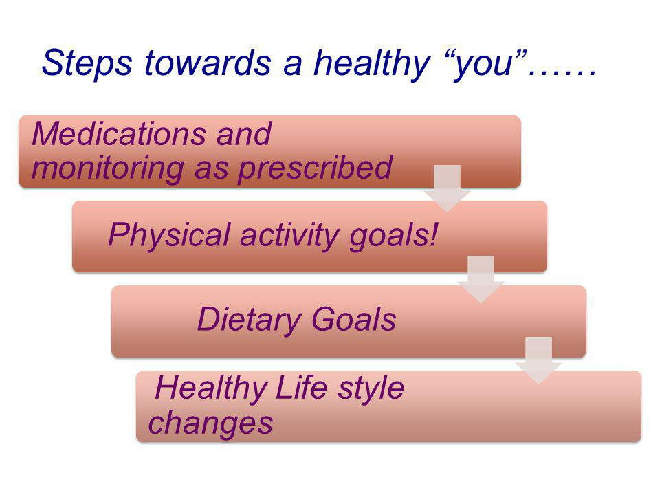 Steps towards a healthy you ……