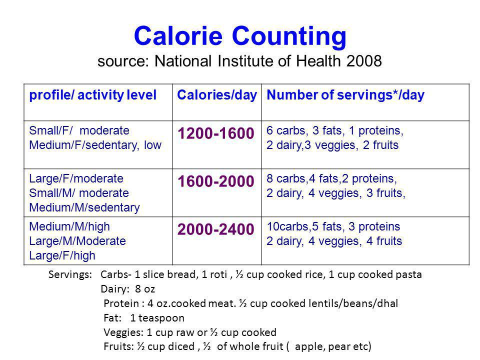 Calorie Counting source: National Institute of Health 2008