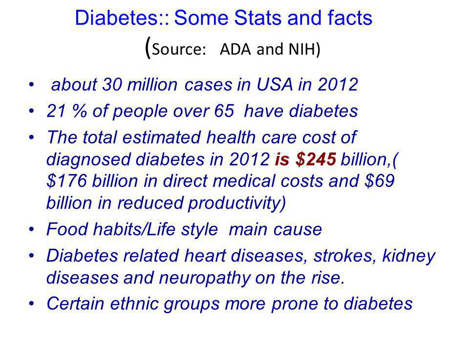 Diabetes:: Some Stats and facts (Source: ADA and NIH)