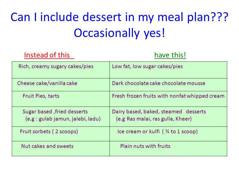 Can I include dessert in my meal plan Occasionally yes!