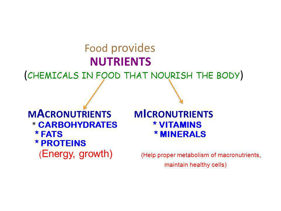 (CHEMICALS IN FOOD THAT NOURISH THE BODY)