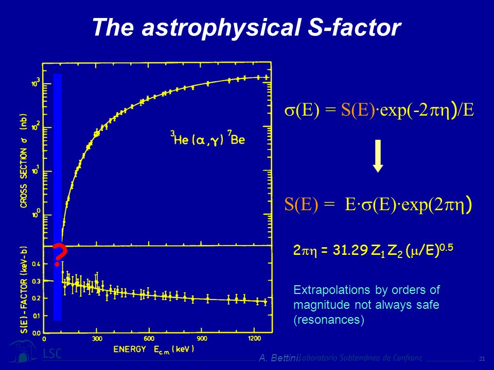 The astrophysical S-factor