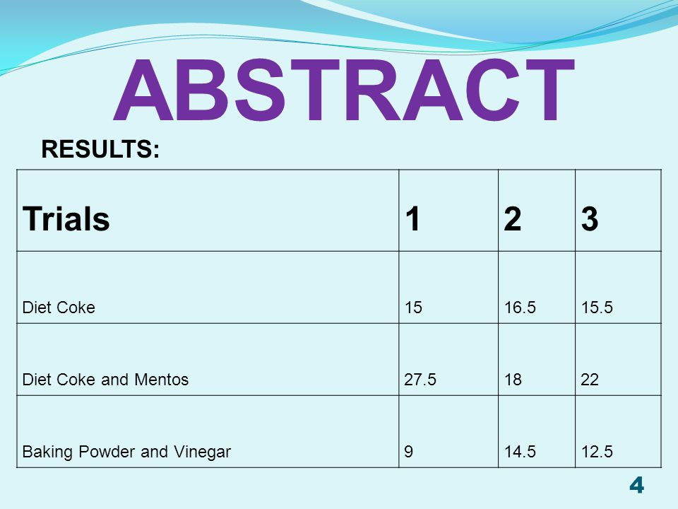 ABSTRACT Trials 1 2 3 Results: Diet Coke 15 16.5 15.5