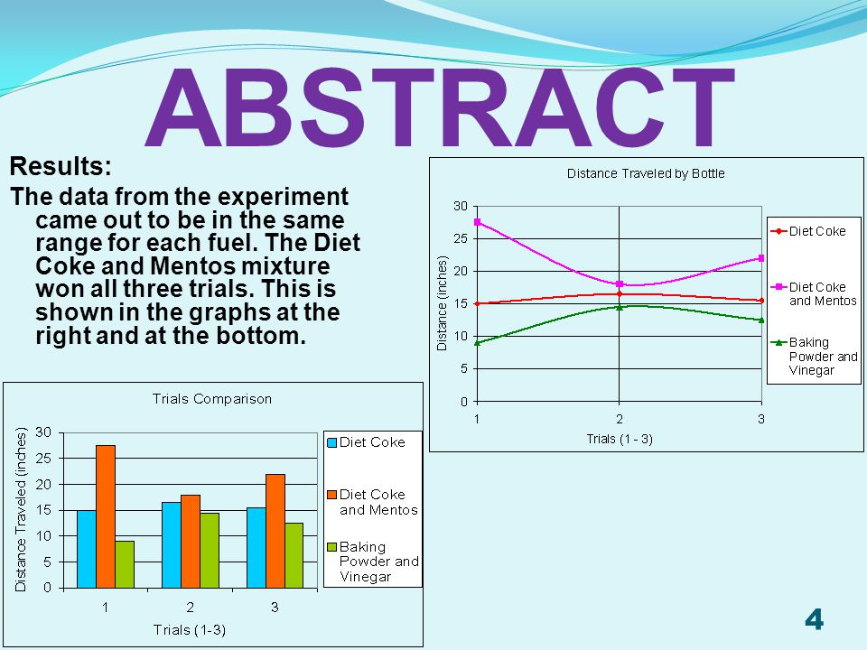 ABSTRACT Results: