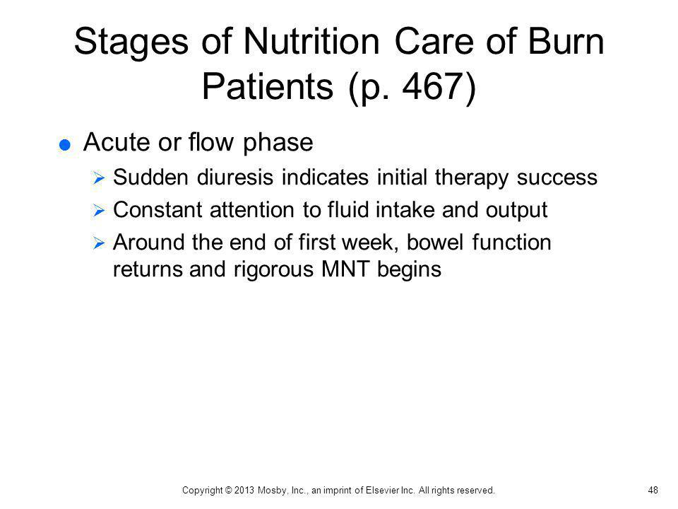 Stages of Nutrition Care of Burn Patients (p. 467)
