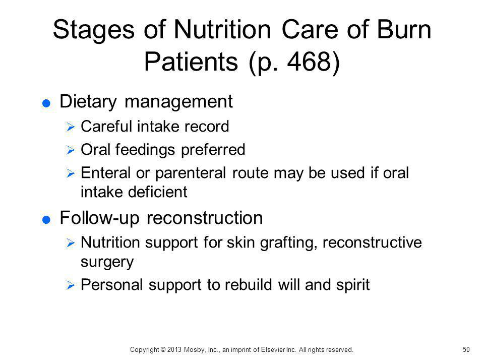 Stages of Nutrition Care of Burn Patients (p. 468)