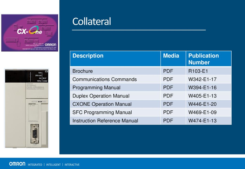 CS1D Re-Design and Enhancement - ppt download