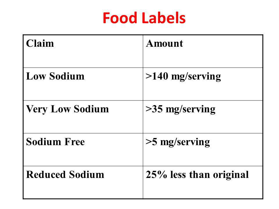 Food Labels Claim Amount Low Sodium >140 mg/serving Very Low Sodium