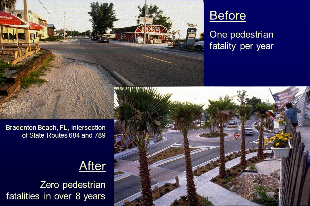 Before After One pedestrian fatality per year