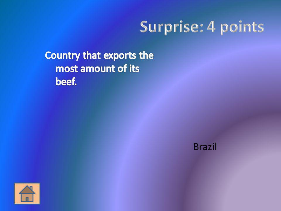 Surprise: 4 points Country that exports the most amount of its beef.