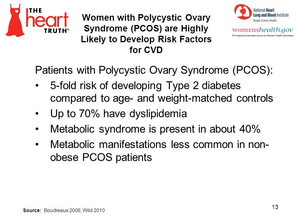 Patients with Polycystic Ovary Syndrome (PCOS):