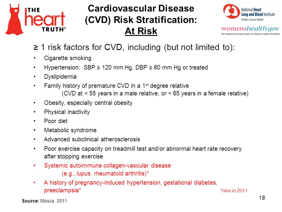 Cardiovascular Disease (CVD) Risk Stratification: At Risk