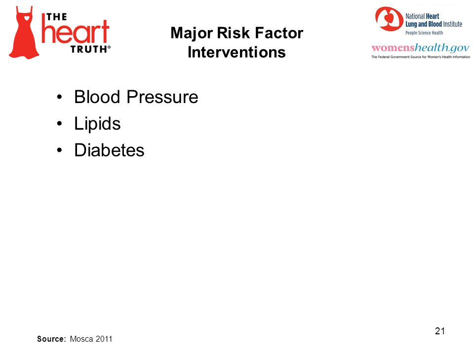 Major Risk Factor Interventions