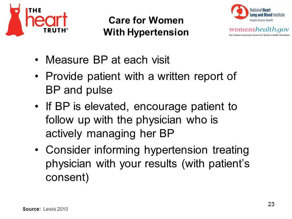 Care for Women With Hypertension