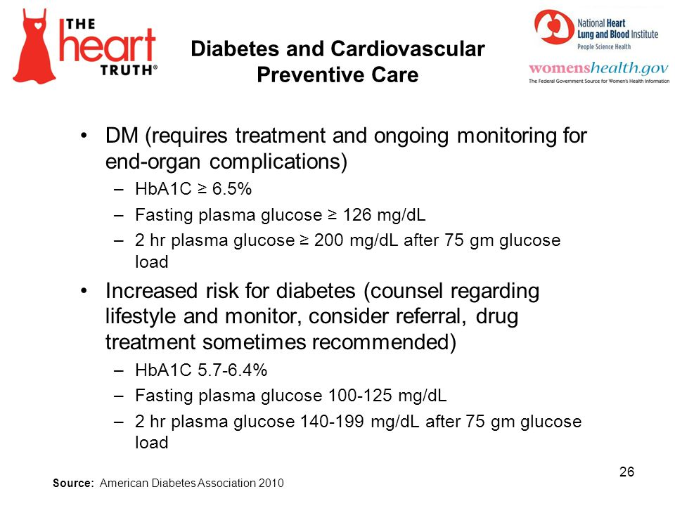 Diabetes and Cardiovascular Preventive Care