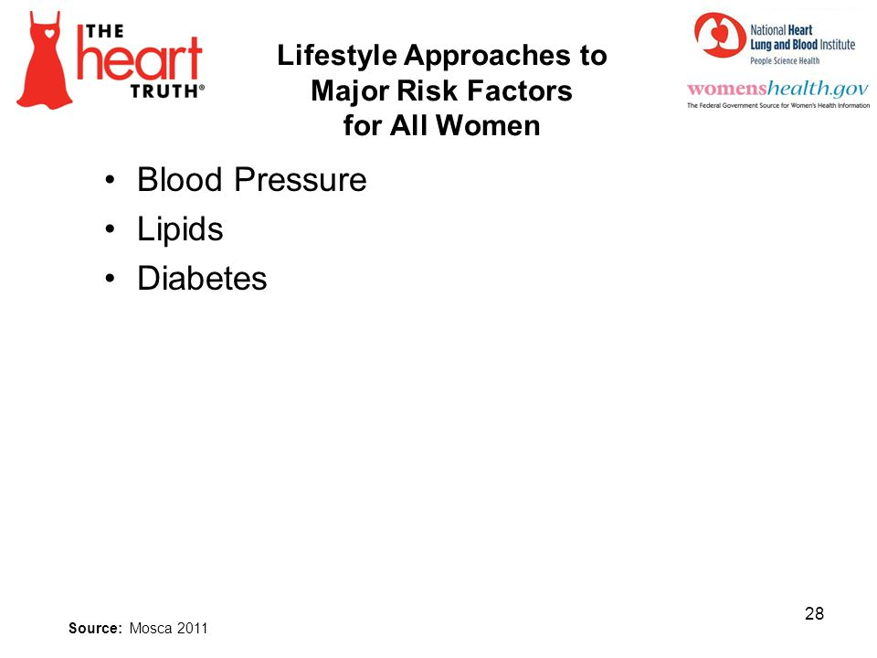 Lifestyle Approaches to Major Risk Factors for All Women
