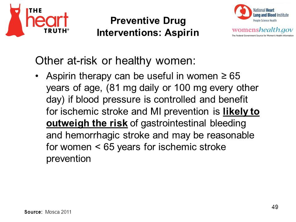 Preventive Drug Interventions: Aspirin