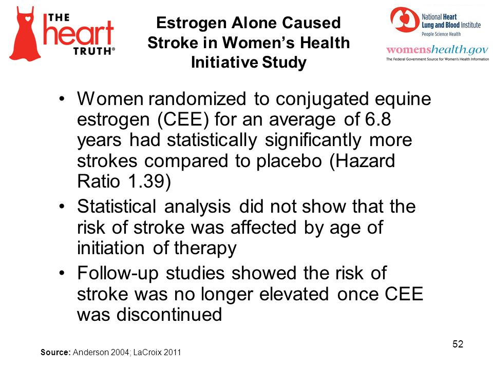 Estrogen Alone Caused Stroke in Women's Health Initiative Study