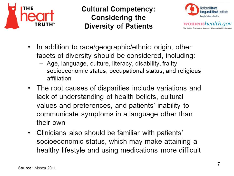 Cultural Competency: Considering the Diversity of Patients
