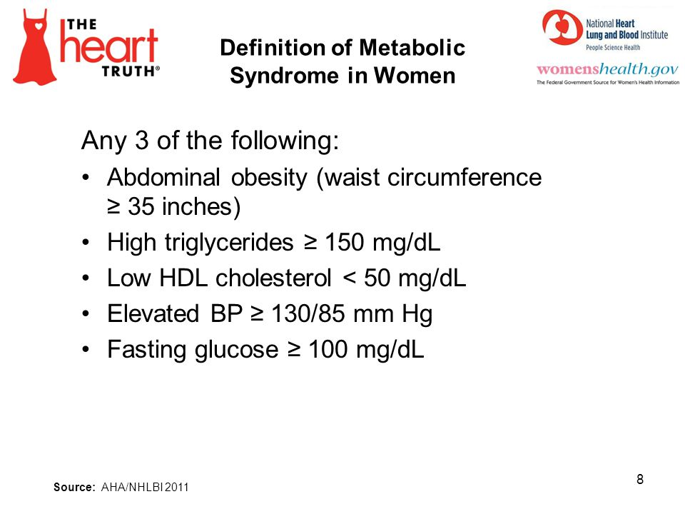 Definition of Metabolic Syndrome in Women