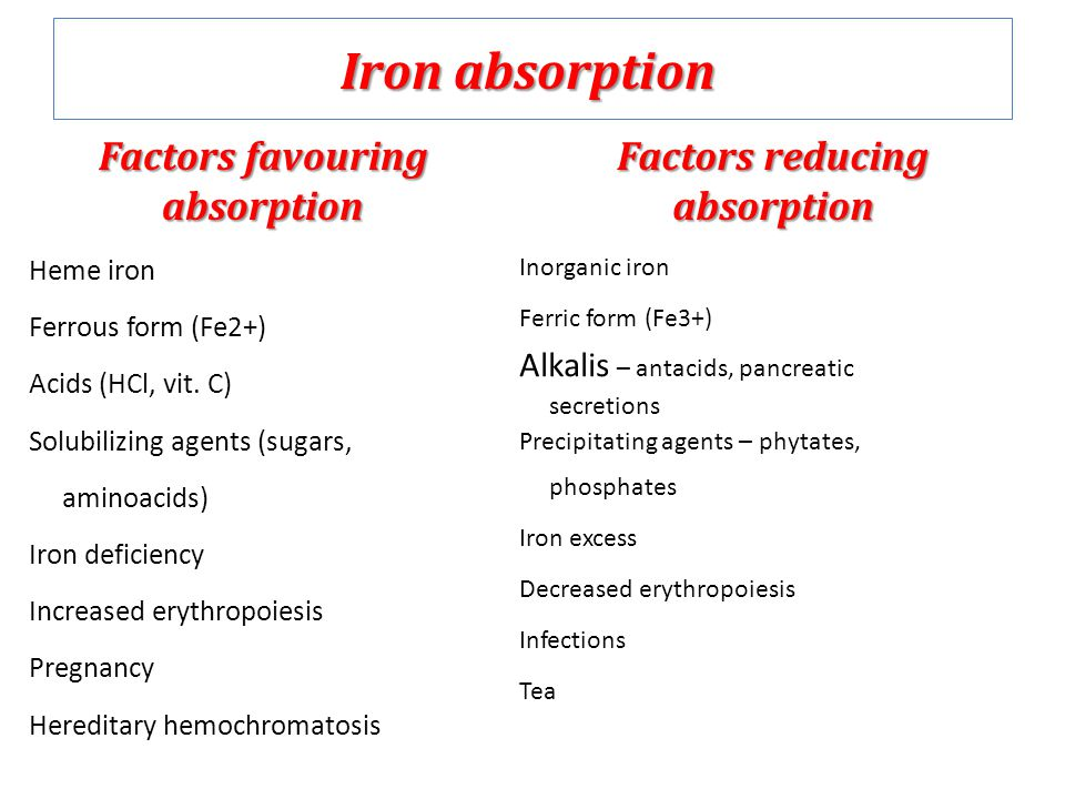 Factors favouring absorption Factors reducing absorption