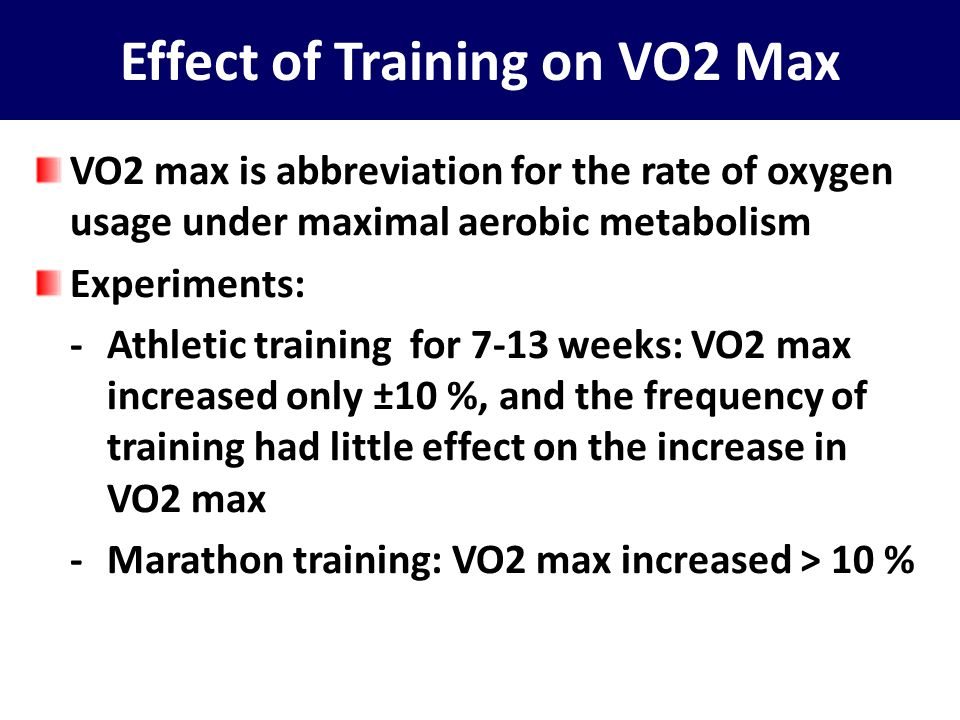 Effect of Training on VO2 Max