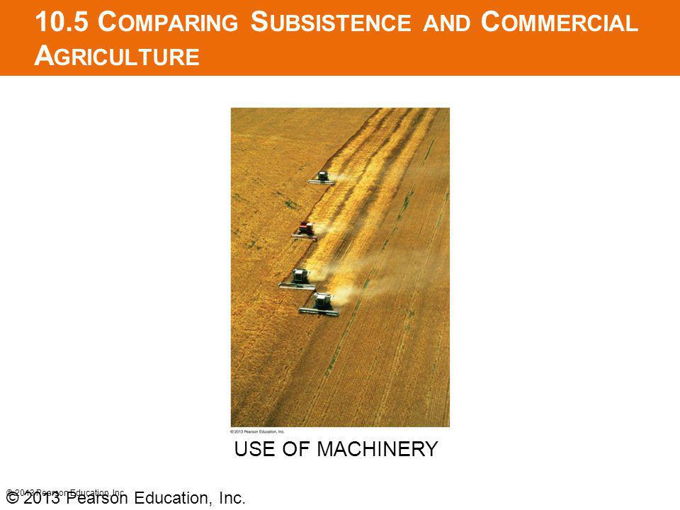 10.5 Comparing Subsistence and Commercial Agriculture