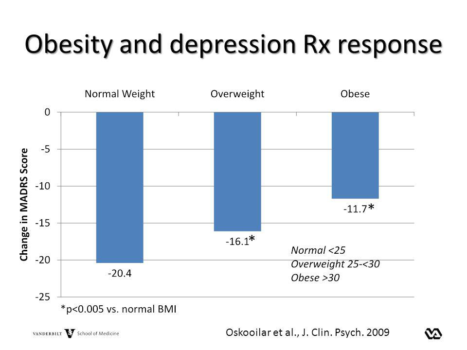 Obesity and depression Rx response