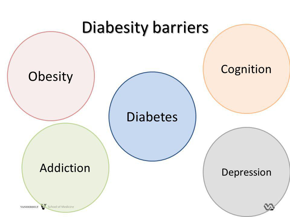 Diabesity barriers Cognition Obesity Diabetes Addiction Depression