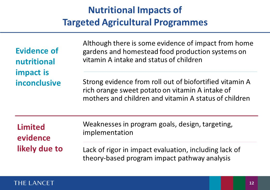 Nutritional Impacts of Targeted Agricultural Programmes