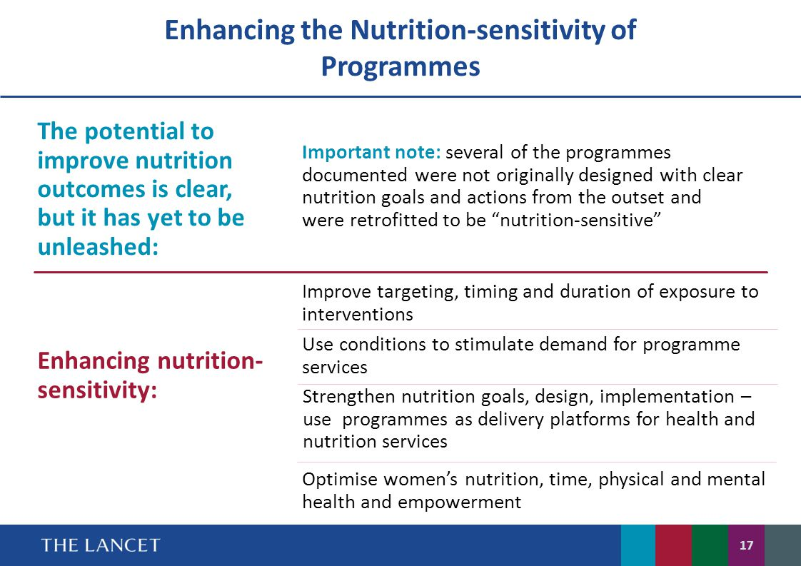 Enhancing the Nutrition-sensitivity of Programmes